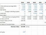 Company Valuation Template Excel Business Valuation Template In Excel