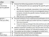 Compelling Cover Letters Business School Admissions Blog Mba Admission Blog