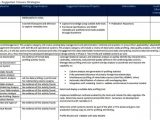 Competency Gap Analysis Template Competency Gap Analysis Template Sampletemplatess