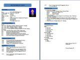 Contoh Resume Yang Profesional 8 Contoh Resume Beserta Cara Penulisan Yang Baik Dan Benar