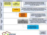 Contract Administration Plan Template Contract Administration Plan Template Sampletemplatess