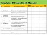 Contract Kpi Template Employee Kpi Template Excel Calendar Monthly Printable