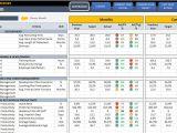 Contract Kpi Template Hr Kpi Dashboard Dashboards Kpi Dashboard Kpi