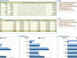 Contract Kpi Template the Dashboard Spy Dashboards