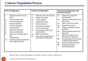 Contract Negotiation Template Contract Negotiations