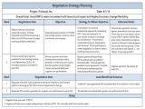 Contract Negotiation Template Negotiation Plan Template Excel Calendar Template Excel