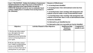 Contract Transition Plan Template Contract Transition Plan Template Sampletemplatess
