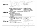 Cooperative Learning Lesson Plan Template Cooperative Lesson Plan Template Agricultural Business