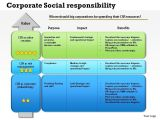 Corporate social Responsibility Policy Template Write My Essay Online for Cheap Csr Essay Writing