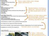 Craigslist Posting Templates Craigslist Ad Template Templates Data