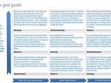 Credit Union Succession Plan Template Executive Succession Planning Template Download Succession