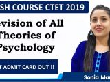 Ctet Admit Card Name Wise Ctet 2019 Admit Card Out Youtube