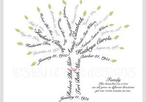 Customizable Family Tree Template Family Tree Template Family Tree Typography Template