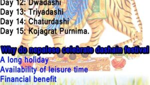 Dashain Greeting Card In English 500 Sms for Dashain Wishes Messages Greetings Cards 2077 2020