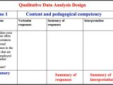 Data Analysis Template for Teachers Data Collection and Analysis Template Download