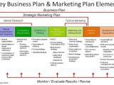 Day Trading Business Plan Template Business Plan Template Ernst and Young Business Plan for A