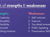 Discuss Your Resume Job Interview What is Your Greatest Strength Answer Samples Career Cliff