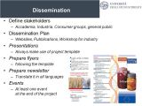 Dissemination Plan Template Tim R L Fry School Of Economics Finance Marketing