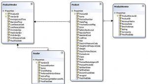 Dynamic Data Templates Dynamic Data Templates In asp Net 3 5 Simple Talk