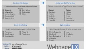 E-business Plan Template Ecommerce Marketing Plan Template