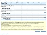 Earned Value Report Template Earned Value Report Template 28 Images Earned Value