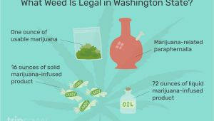 Easy Get Medical Card Washington Recreational Marijuana In Washington State