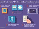 Easy Money Card Bendigo Bank How to Deposit Cash at An atm