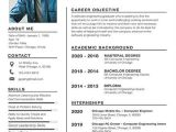 Editable Simple Resume format Free Simple Fresher Resume Documents Job Resume