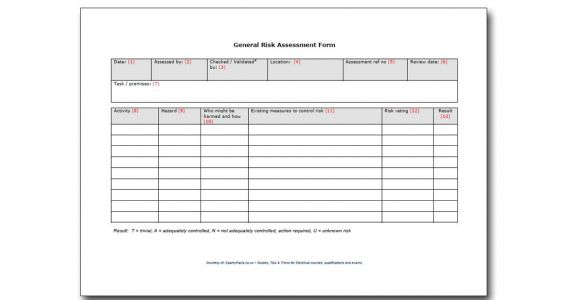 Electricians Risk assessment Template Risk assessment form for Electricians Sparkyfacts Co Uk