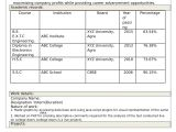 Electronics Engineering Fresher Resume format Resume Templates for Electronics and Communication
