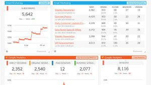 Email Dashboard Template the Ultimate Email Marketing Dashboard Dasheroo