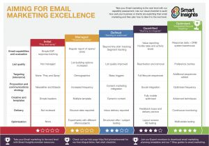 Email Marketing Proposal Template 24 Email Marketing Tips to Improve Ctr Smart Insights