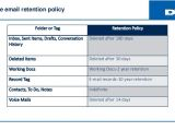 Email Retention Policy Template Information Governance In Office 365 Records Management