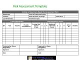 Emergency Risk assessment Template News Terrorism Communicating In A Crisis Risk assessment