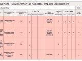 Environmental aspects Register Template Environmental aspects Register Template 28 Images