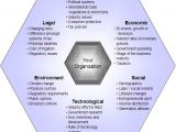 Environmental Scan Template Liquid Content Strategy An Old Idea Gets Life