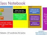 Eportfolio Templates Onenote Class Notebook as An E Portfolio Microsoft 365 Blog