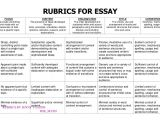 Essay Grading Rubric Template Rubrics In Essay