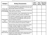 Essay Grading Rubric Template Writing Rubric for Argumentative Essay Bamboodownunder Com