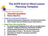 Essential Question Lesson Plan Template Using Essential Questions to Promote Student Discourse