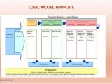 Evaluation Logic Model Template Evaluation for Impact and Learning asia Value Advisors Nov