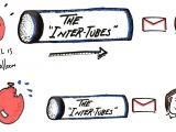 Fancy Email Templates why Fancy Email Templates aren 39 T the Answer Convertkit