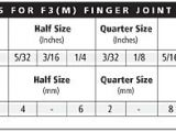 Finger Joint Template Leigh Finger Joint Templates Leigh Dovetail Jigs