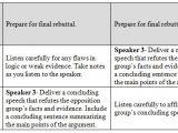 First Speaker Debate Template First Speaker Debate Template Gallery Template Design Ideas