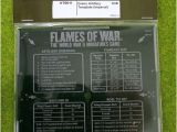 Flames Of War Artillery Template Flames Of War Green Artillery Template Imperial 15mm