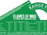 Flames Of War Artillery Template Pousse Plomb tokens Templades