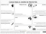 Flipped Classroom Lesson Plan Template 81 Best Inquiry Learning Images On Pinterest Project