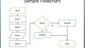 Flowchart Samples Templates 8 Flowchart Templates Excel Templates