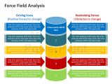 Force Field Analysis Diagram Template force Field Analysis Editable Powerpoint Presentation