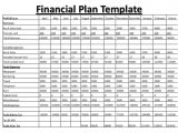 Free Financial Plan Template for Small Business 8 Financial Plan Templates Excel Excel Templates